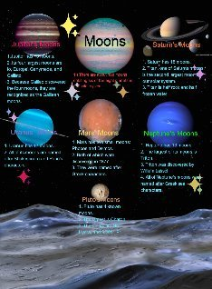 Neptune And Its 13 Moons