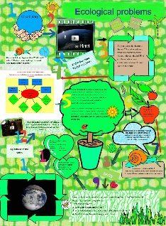 english lesson ecological problems: earth, ecology, english ...