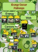 Energy Career Pathway's thumbnail