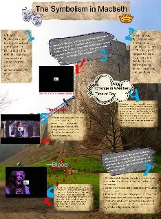 the symbolism of duncan in the play macbeth Symbolism in macbeth macbeth cries after he has killed duncan the severed head in macbeth is macbeth's head at the end of the play.