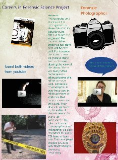 Forensic Photography Project Text Images Music Video Glogster Edu Interactive Multimedia Posters
