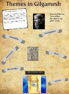the evolution of gilgamesh in the epic of gilgamesh The epic of gilgamesh is an epic poem from ancient mesopotamia that is often regarded as the earliest surviving great work of  the evolution of the gilgamesh epic.